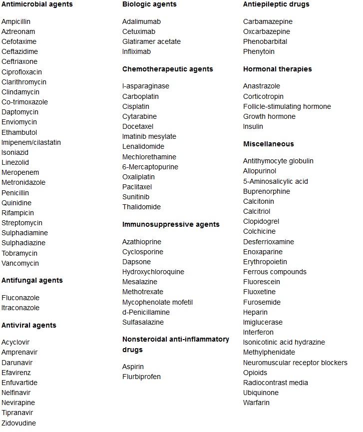 Drug Allergies | World Allergy Organization